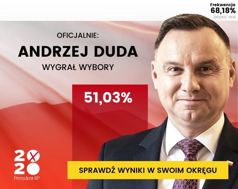 GRAFIKA: OFICJALNIE: Andrzej Duda został prezydentem